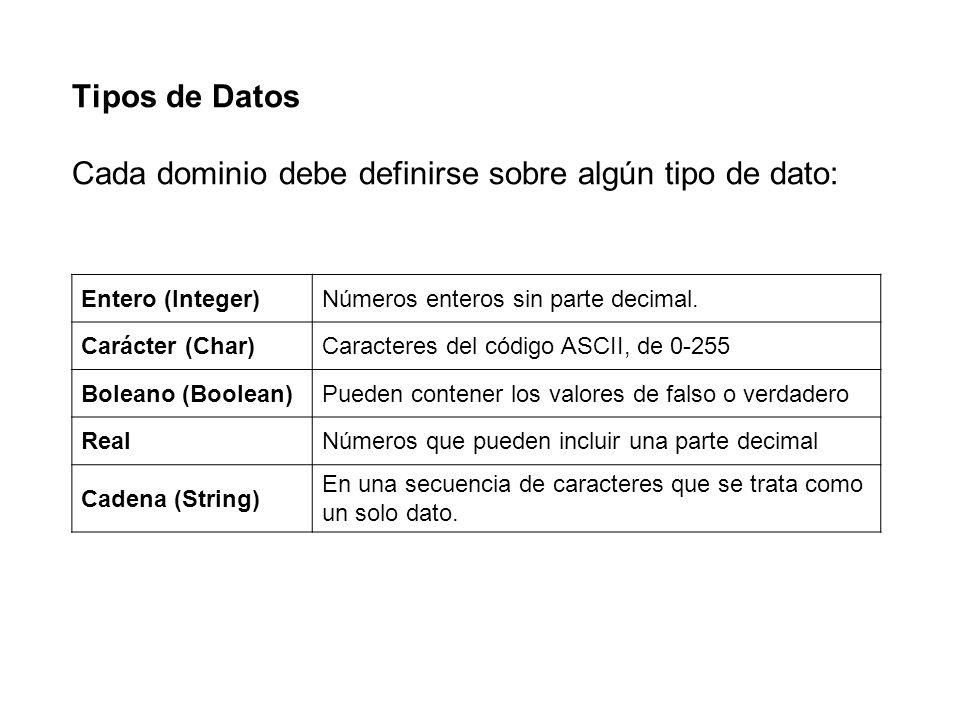 Tipos de Datos Cada dominio debe definirse sobre algún tipo de dato: