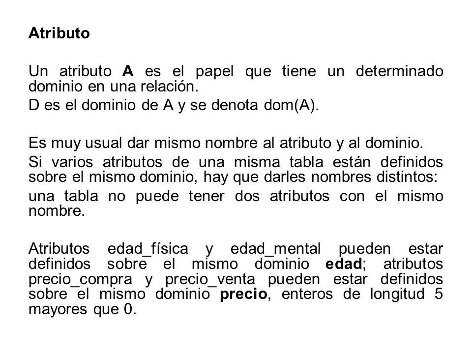 Atributo Un atributo A es el papel que tiene un determinado dominio en una relación. D es el dominio de A y se denota dom(A).