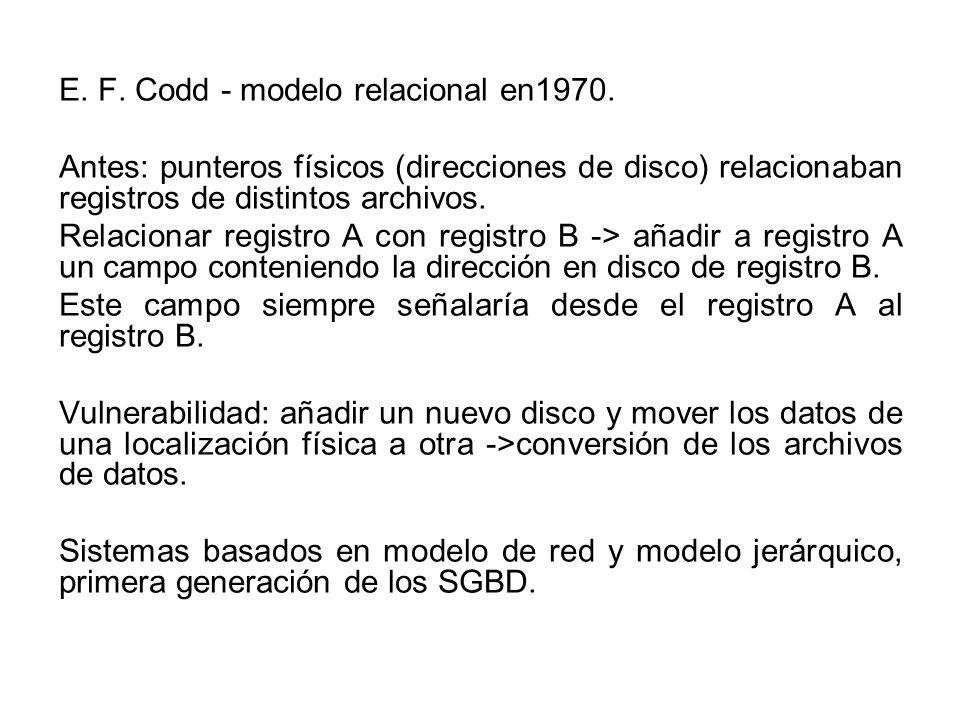 E. F. Codd - modelo relacional en1970.