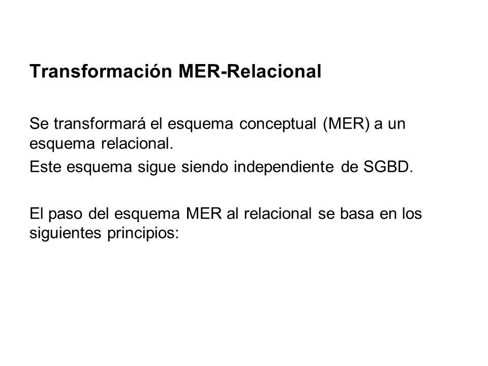 Transformación MER-Relacional