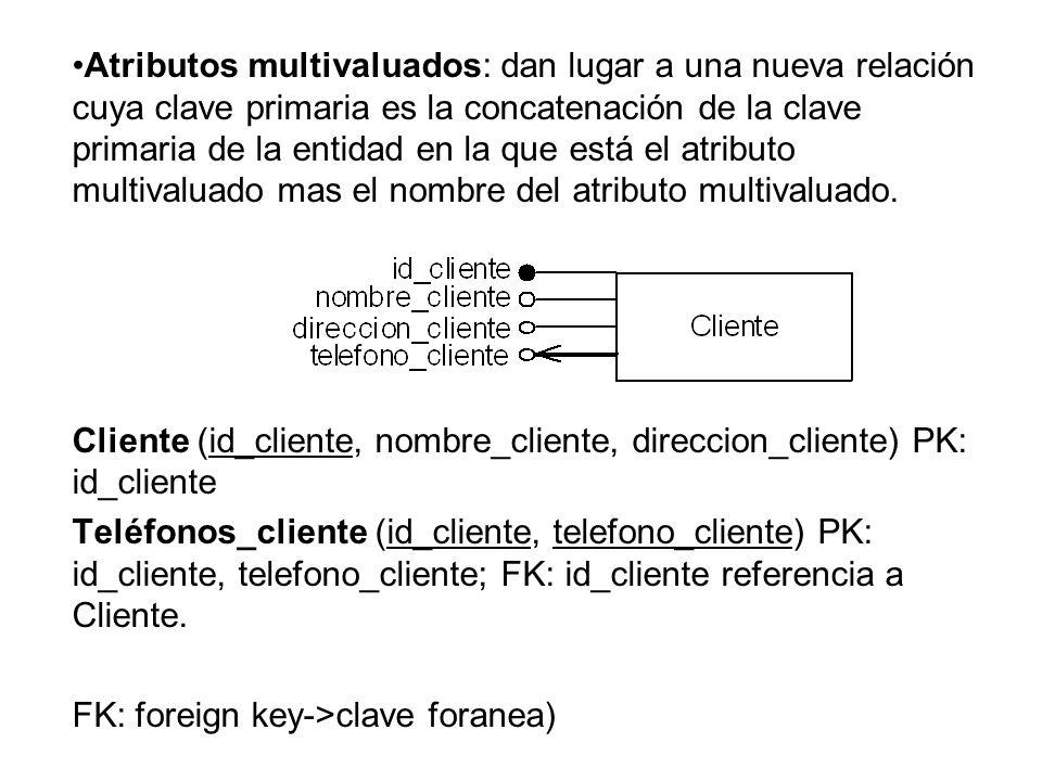 Atributos multivaluados: dan lugar a una nueva relación cuya clave primaria es la concatenación de la clave primaria de la entidad en la que está el atributo multivaluado mas el nombre del atributo multivaluado.