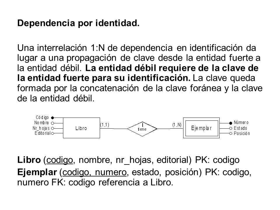 Dependencia por identidad.