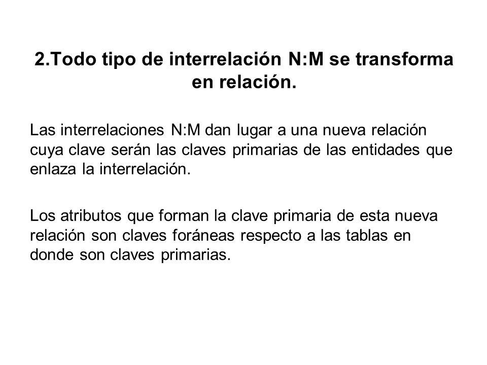 Todo tipo de interrelación N:M se transforma en relación.