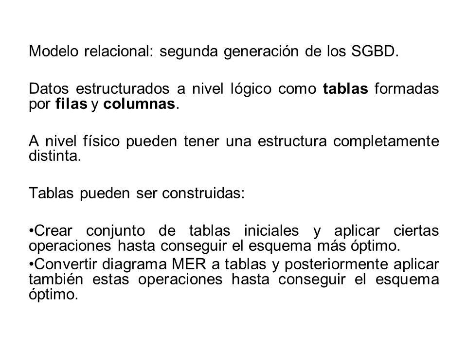 Modelo relacional: segunda generación de los SGBD.