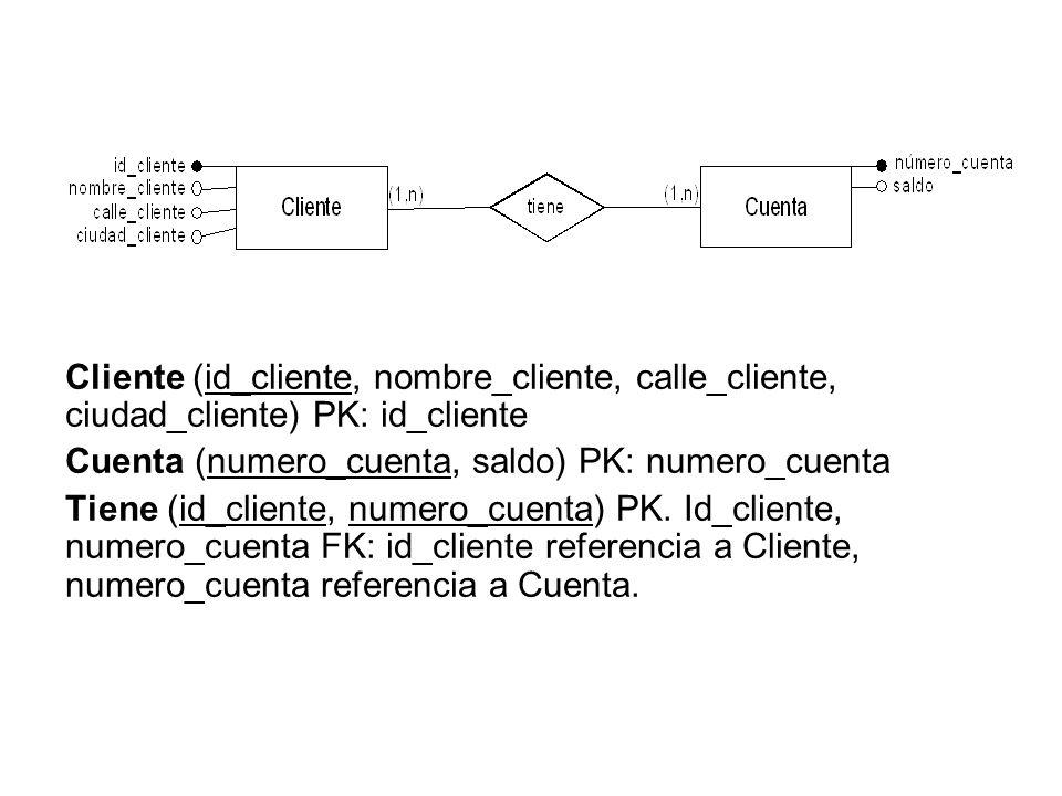 Cliente (id_cliente, nombre_cliente, calle_cliente, ciudad_cliente) PK: id_cliente