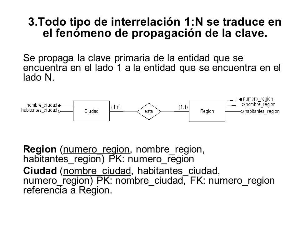 Todo tipo de interrelación 1:N se traduce en el fenómeno de propagación de la clave.