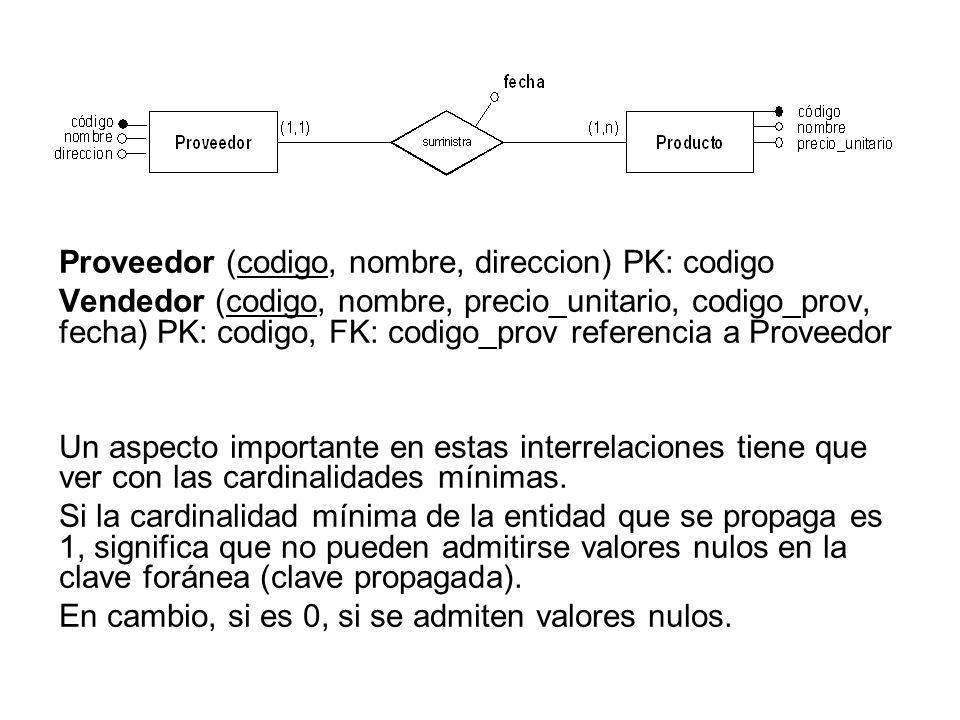Proveedor (codigo, nombre, direccion) PK: codigo