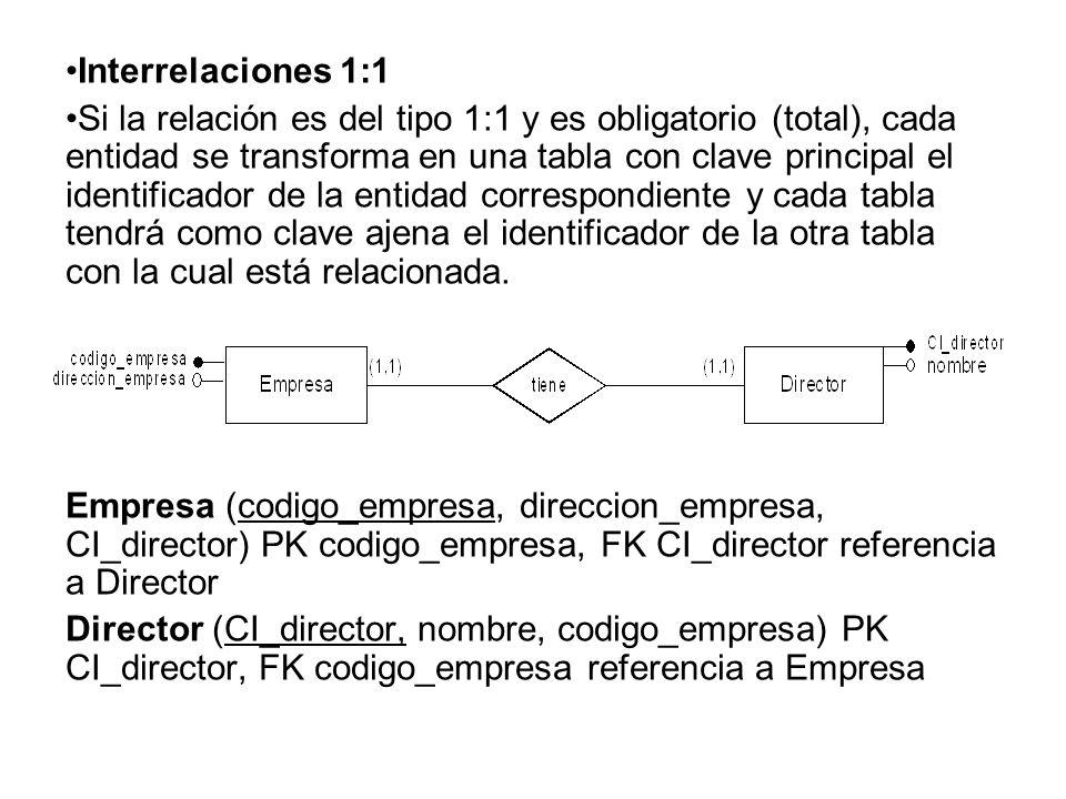Interrelaciones 1:1