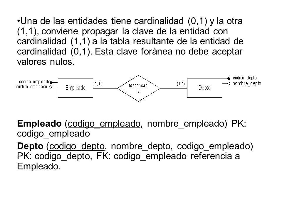 Una de las entidades tiene cardinalidad (0,1) y la otra (1,1), conviene propagar la clave de la entidad con cardinalidad (1,1) a la tabla resultante de la entidad de cardinalidad (0,1). Esta clave foránea no debe aceptar valores nulos.