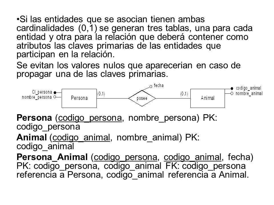 Si las entidades que se asocian tienen ambas cardinalidades (0,1) se generan tres tablas, una para cada entidad y otra para la relación que deberá contener como atributos las claves primarias de las entidades que participan en la relación.