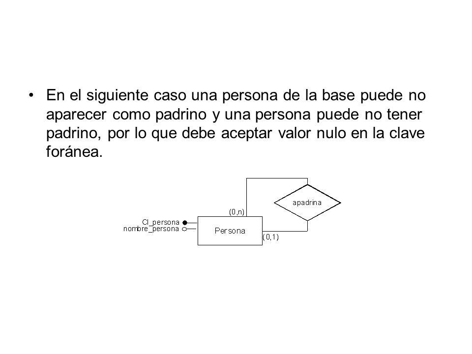 En el siguiente caso una persona de la base puede no aparecer como padrino y una persona puede no tener padrino, por lo que debe aceptar valor nulo en la clave foránea.