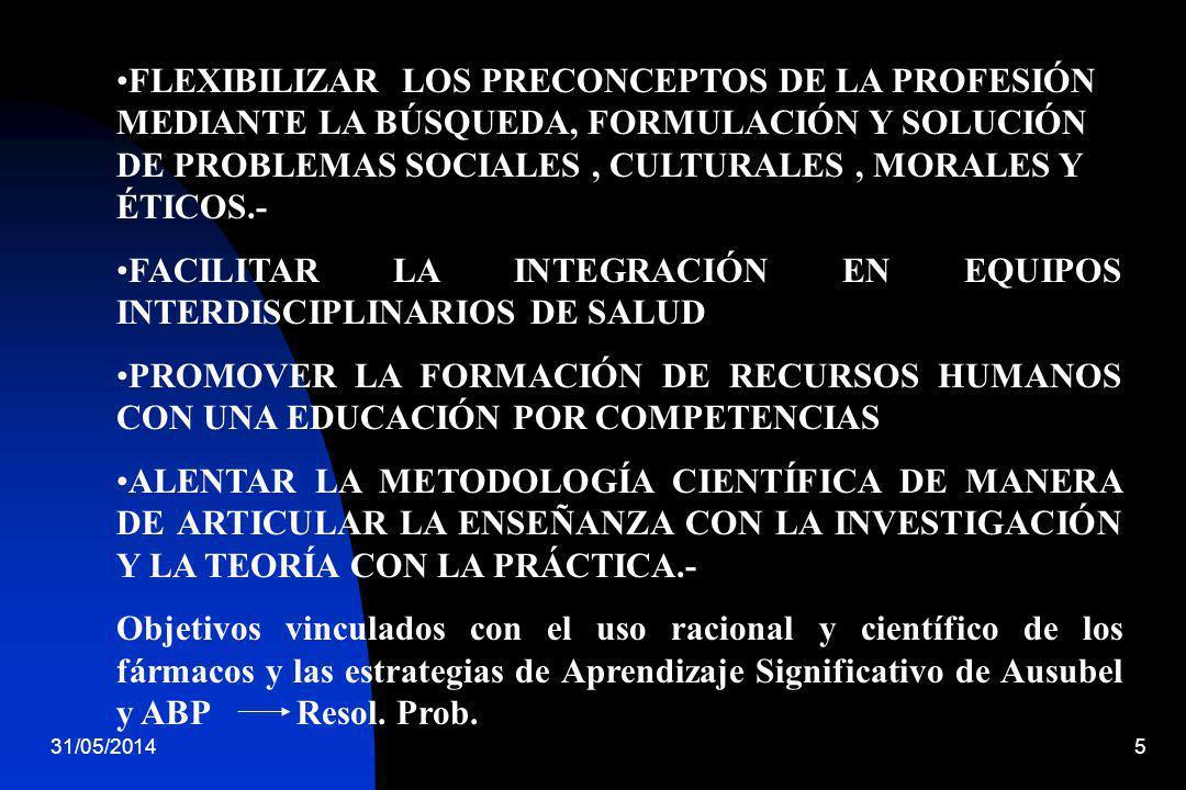 FACILITAR LA INTEGRACIÓN EN EQUIPOS INTERDISCIPLINARIOS DE SALUD