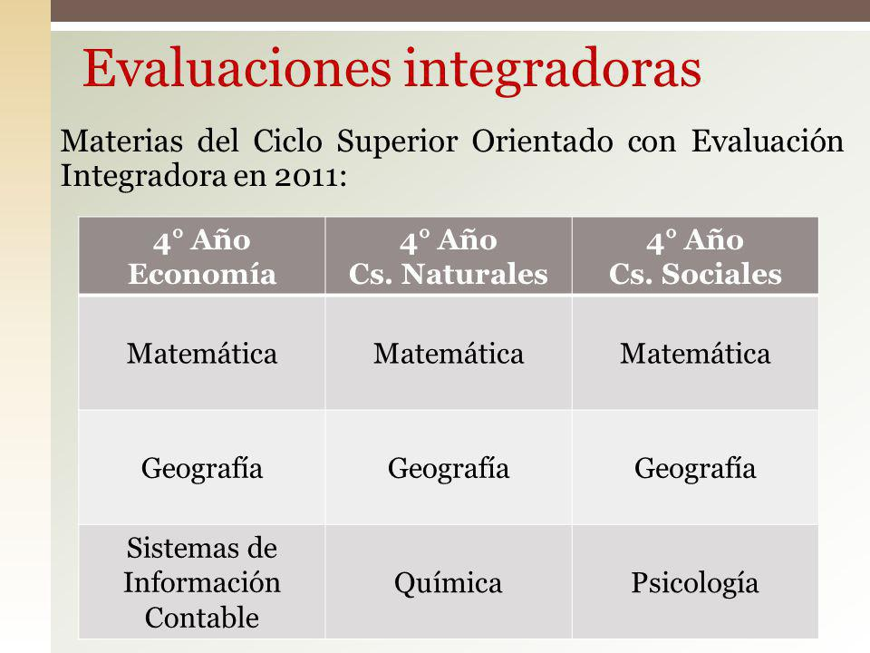 Evaluaciones integradoras