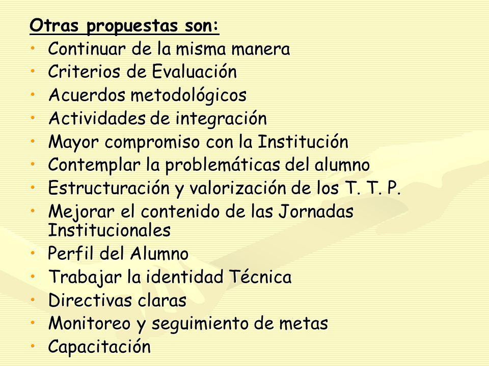 Otras propuestas son: Continuar de la misma manera. Criterios de Evaluación. Acuerdos metodológicos.