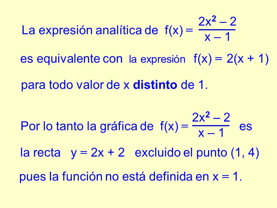 La expresión analítica de f(x) = 2x2 – 2 x – 1