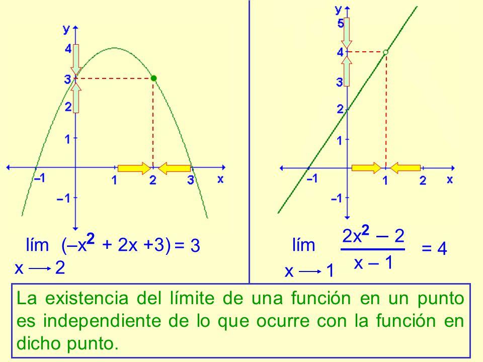 lím 2x2 – 2. x – 1. lím (–x2 + 2x +3) = 3. = 4. x 2. x 1.