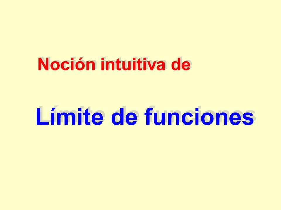 Noción intuitiva de Límite de funciones