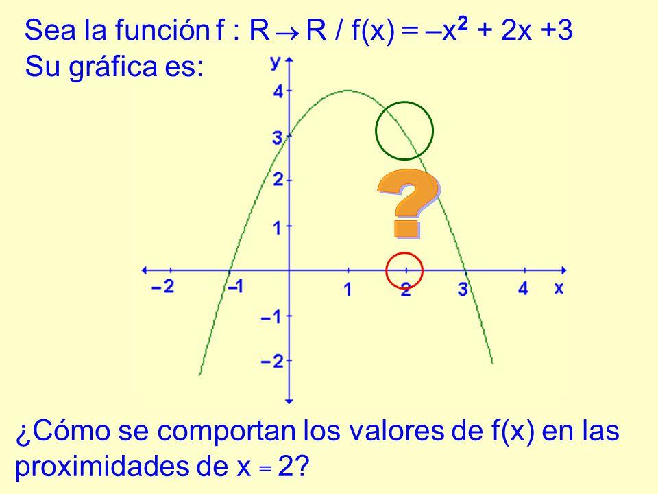 Sea la función f : R  R / f(x) = –x2 + 2x +3