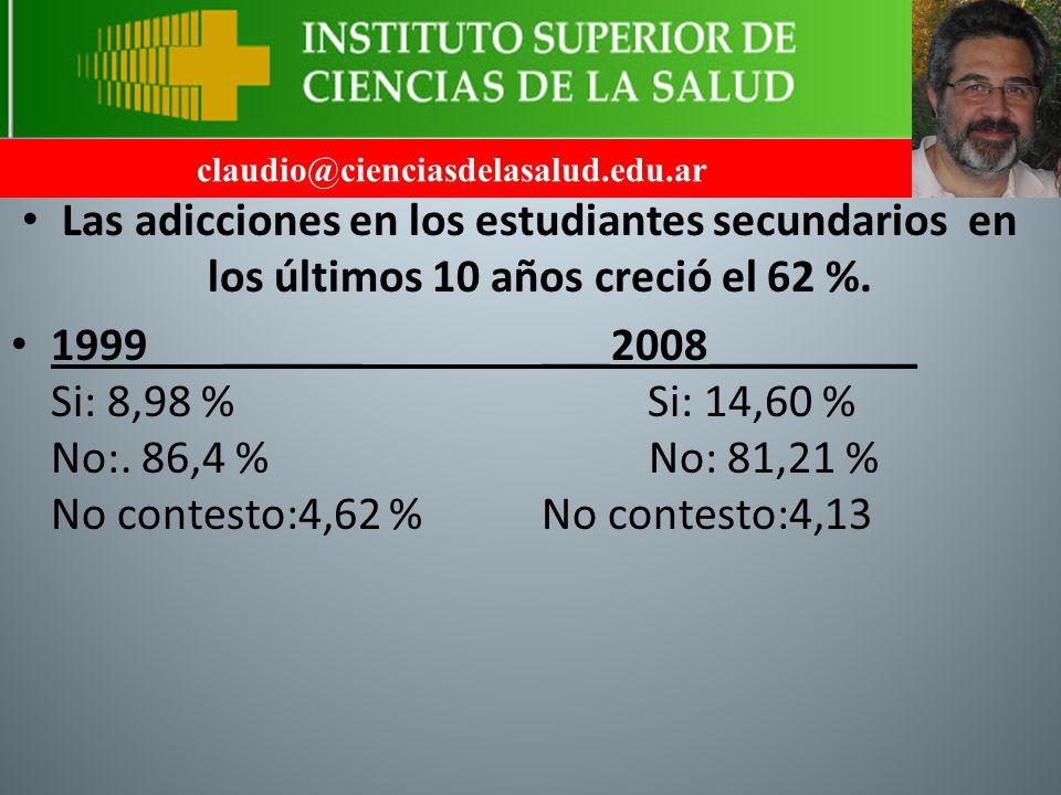 claudio@cienciasdelasalud.edu.ar Las adicciones en los estudiantes secundarios en los últimos 10 años creció el 62 %.