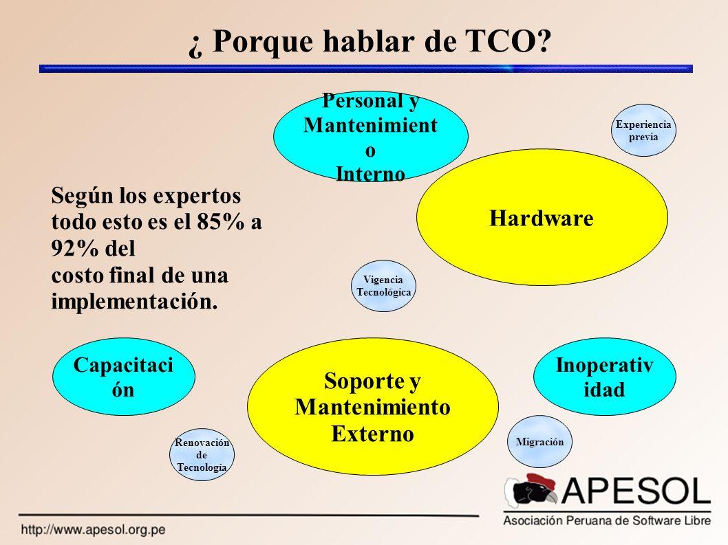 ¿ Porque hablar de TCO Hardware Según los expertos