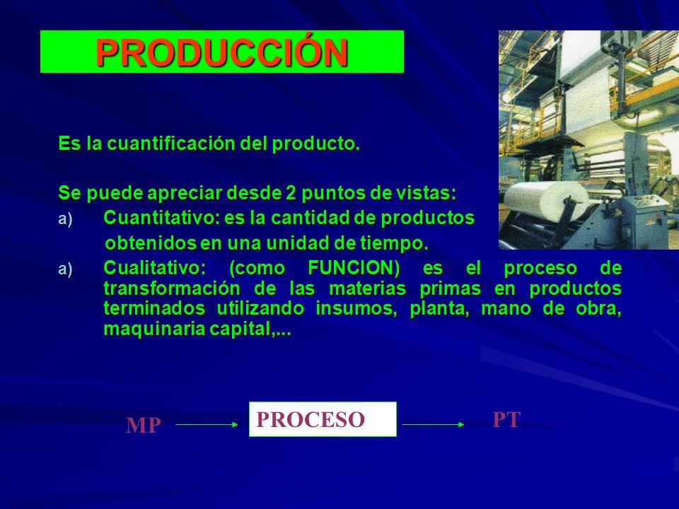 PRODUCCIÓN PROCESO PT MP Es la cuantificación del producto.
