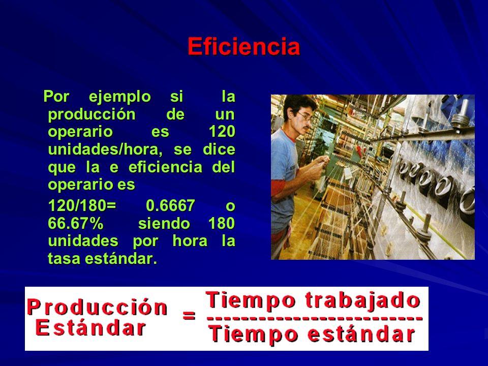 EficienciaPor ejemplo si la producción de un operario es 120 unidades/hora, se dice que la e eficiencia del operario es.