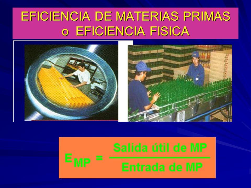 EFICIENCIA DE MATERIAS PRIMAS o EFICIENCIA FISICA