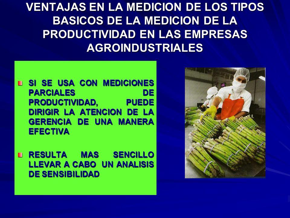VENTAJAS EN LA MEDICION DE LOS TIPOS BASICOS DE LA MEDICION DE LA PRODUCTIVIDAD EN LAS EMPRESAS AGROINDUSTRIALES