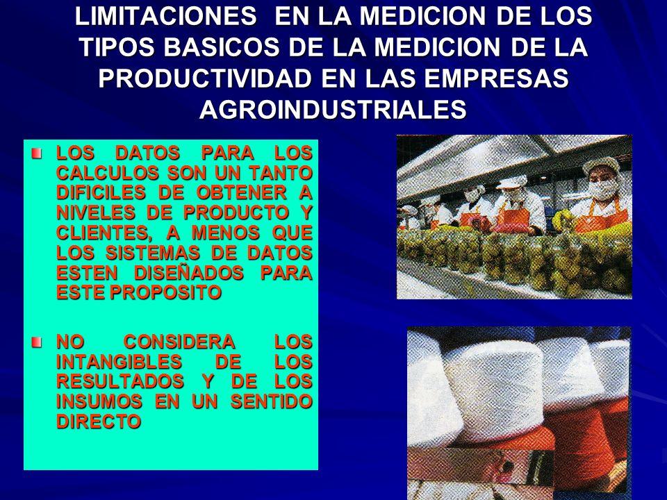 LIMITACIONES EN LA MEDICION DE LOS TIPOS BASICOS DE LA MEDICION DE LA PRODUCTIVIDAD EN LAS EMPRESAS AGROINDUSTRIALES