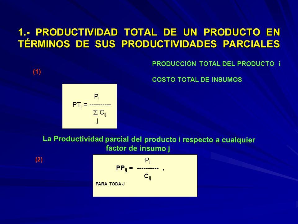 La Productividad parcial del producto i respecto a cualquier