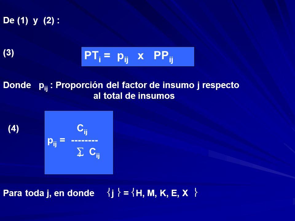PTi = pij x PPij Cij pij = --------  Cij De (1) y (2) : (3)