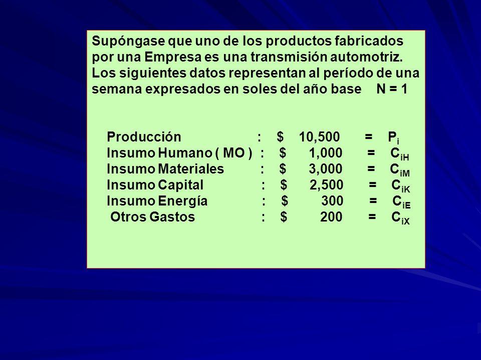 Supóngase que uno de los productos fabricados por una Empresa es una transmisión automotriz. Los siguientes datos representan al período de una semana expresados en soles del año base N = 1