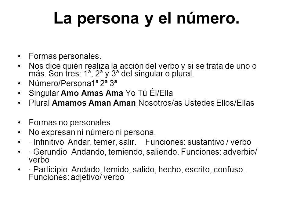 La persona y el número. Formas personales.