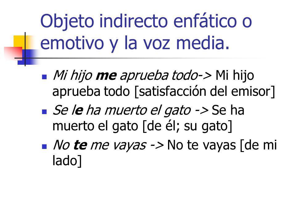 Objeto indirecto enfático o emotivo y la voz media.