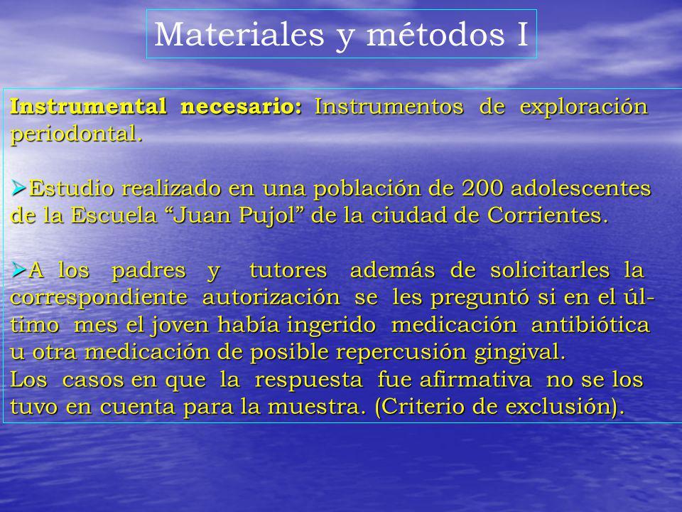 Materiales y métodos I Instrumental necesario: Instrumentos de exploración. periodontal. Estudio realizado en una población de 200 adolescentes.