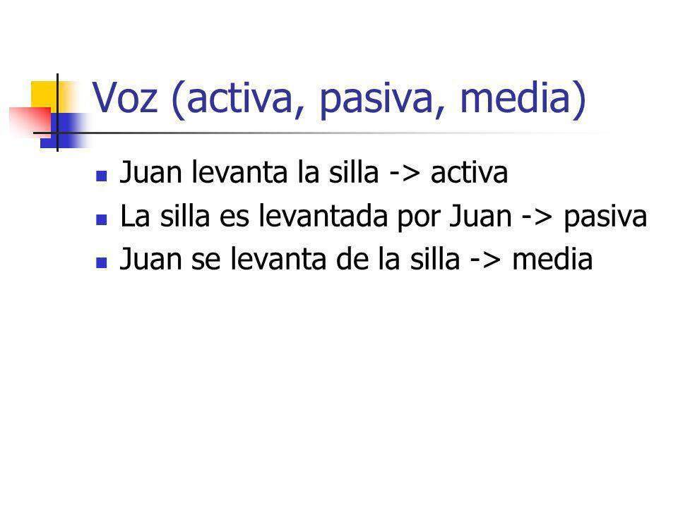 Voz (activa, pasiva, media)