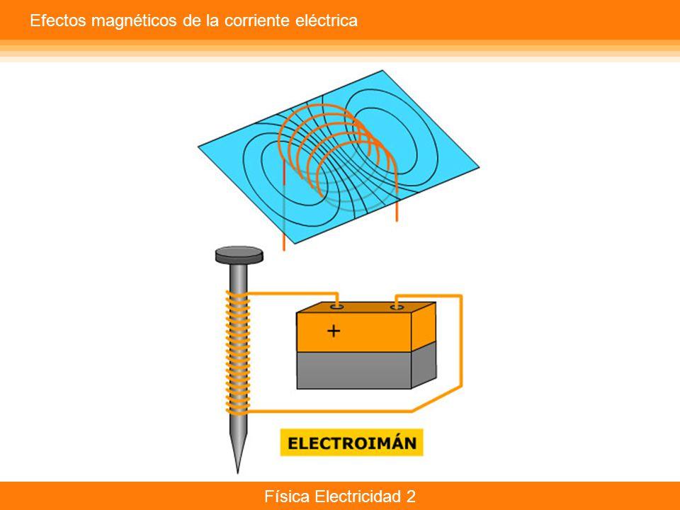 Efectos magnéticos de la corriente eléctrica