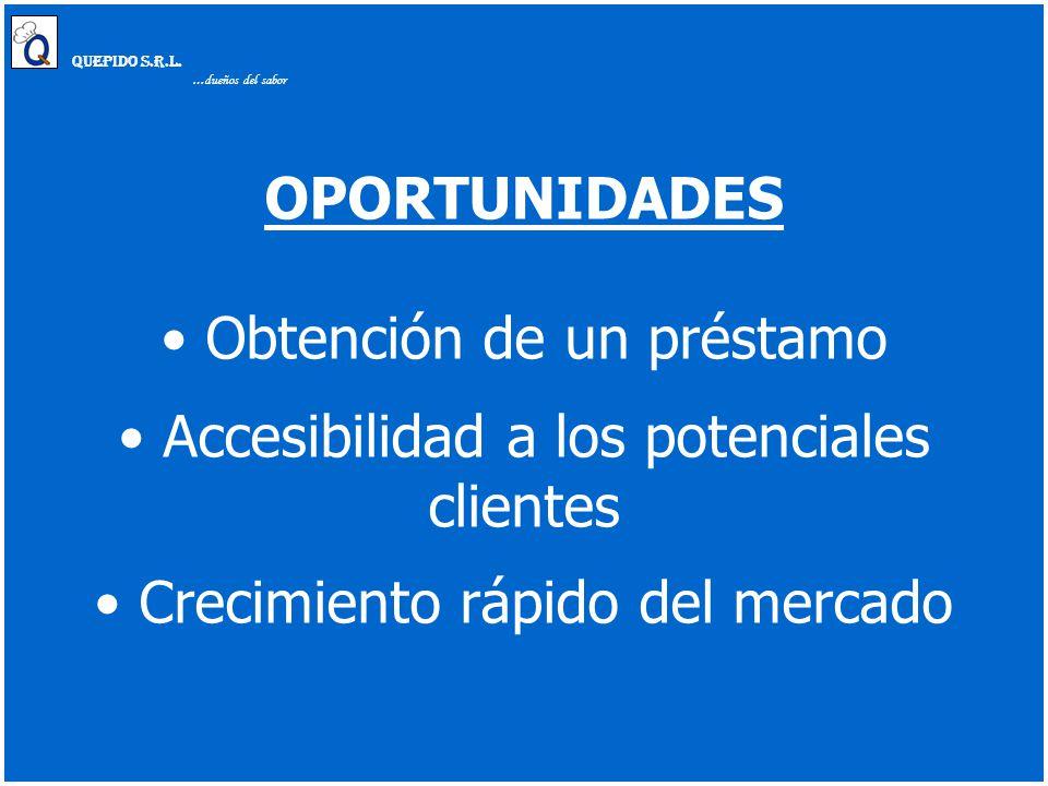 Obtención de un préstamo Accesibilidad a los potenciales clientes