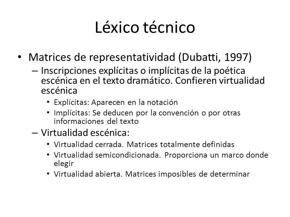 Léxico técnico Matrices de representatividad (Dubatti, 1997)
