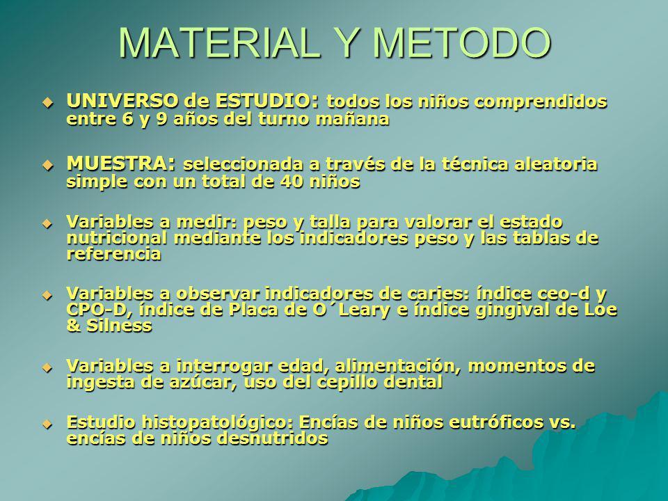 MATERIAL Y METODO UNIVERSO de ESTUDIO: todos los niños comprendidos entre 6 y 9 años del turno mañana.