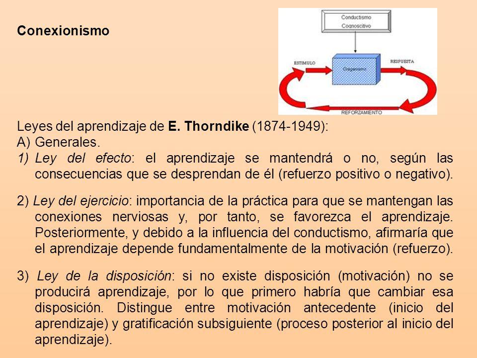 Conexionismo Leyes del aprendizaje de E. Thorndike (1874-1949): Generales.