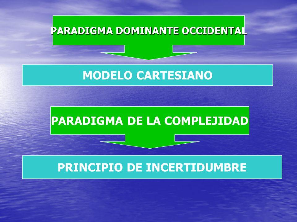 PARADIGMA DE LA COMPLEJIDAD