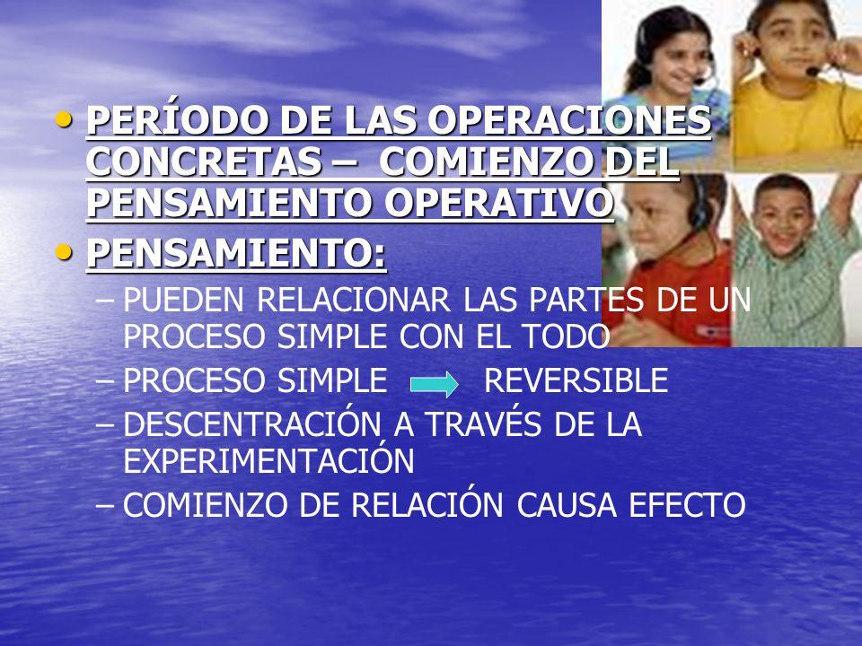PERÍODO DE LAS OPERACIONES CONCRETAS – COMIENZO DEL PENSAMIENTO OPERATIVO