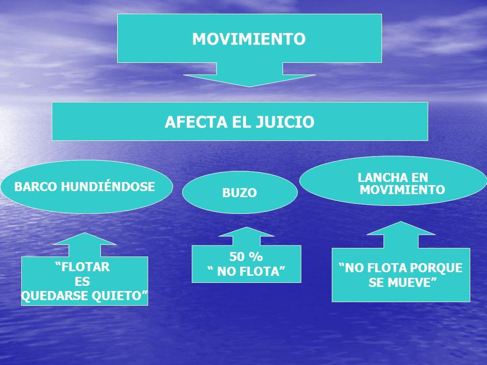 MOVIMIENTO AFECTA EL JUICIO