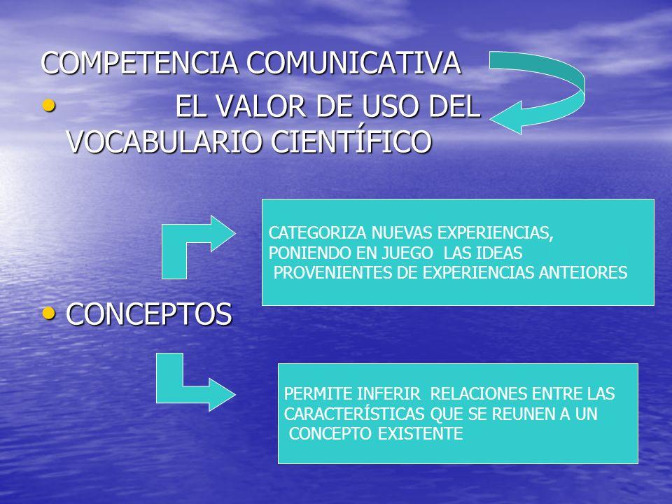 COMPETENCIA COMUNICATIVA EL VALOR DE USO DEL VOCABULARIO CIENTÍFICO