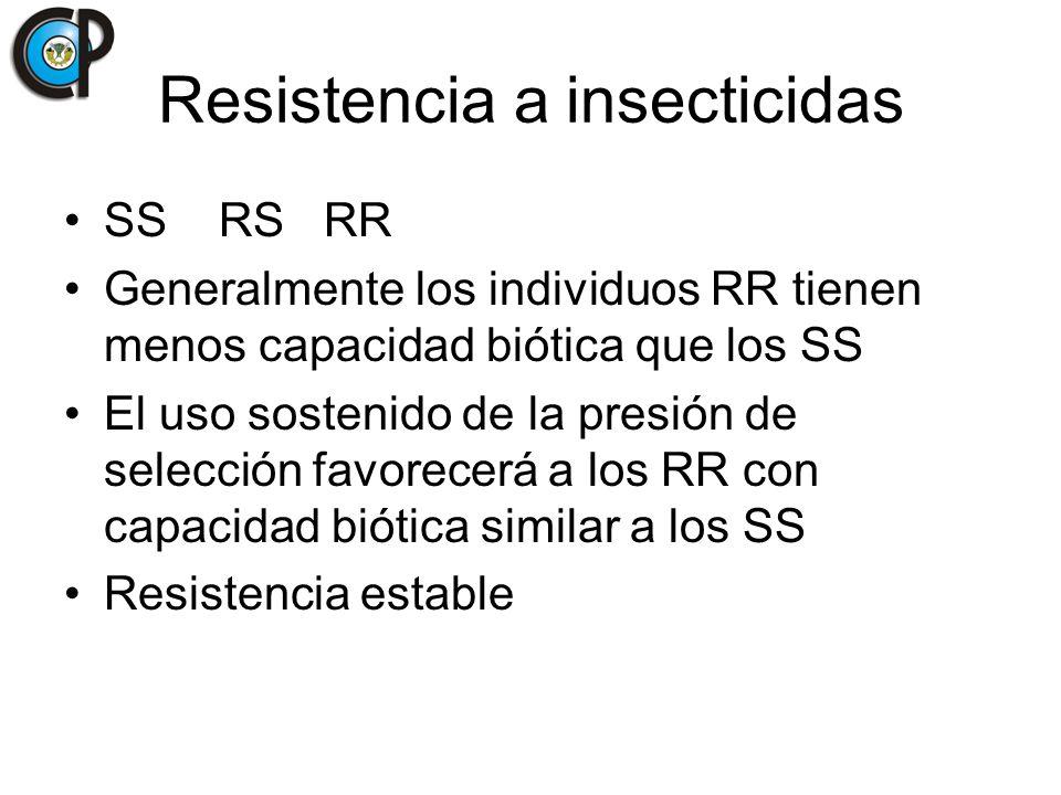 Resistencia a insecticidas