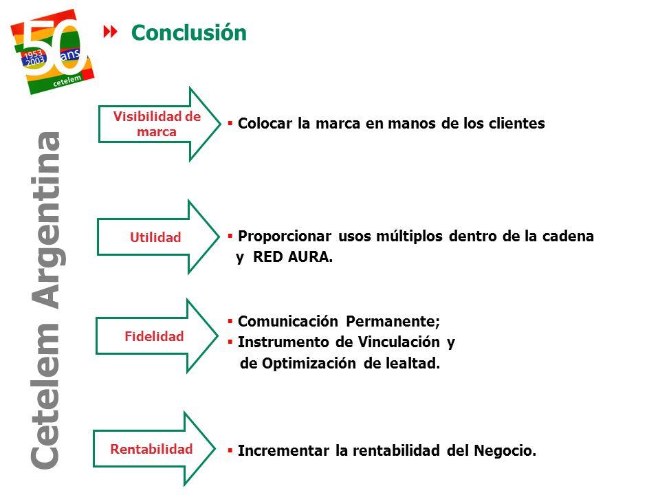 Cetelem Argentina Conclusión Colocar la marca en manos de los clientes