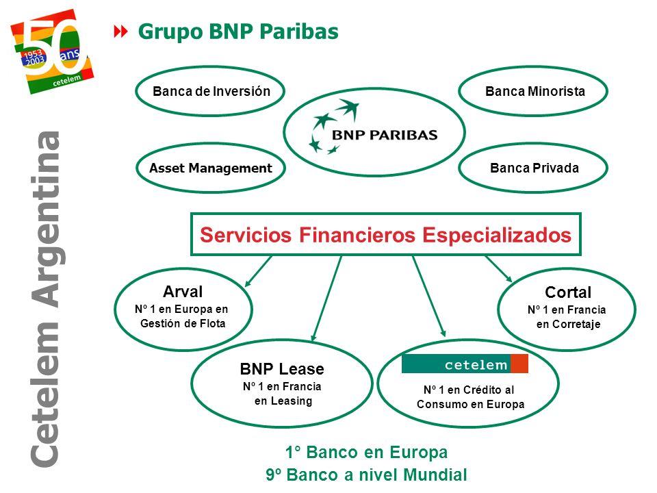 Servicios Financieros Especializados