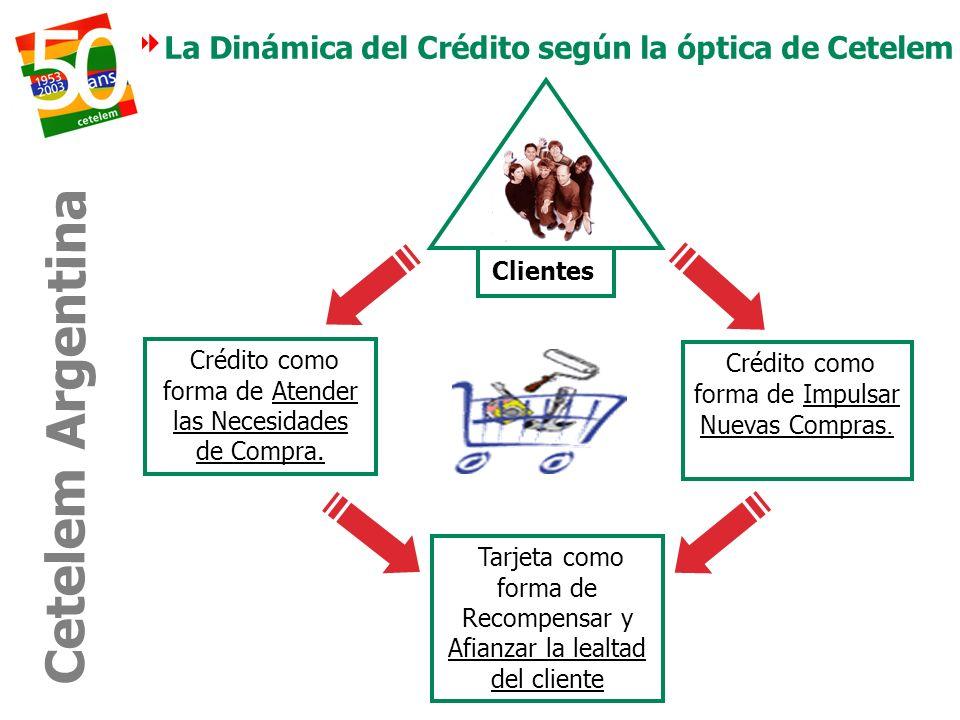 Cetelem Argentina La Dinámica del Crédito según la óptica de Cetelem