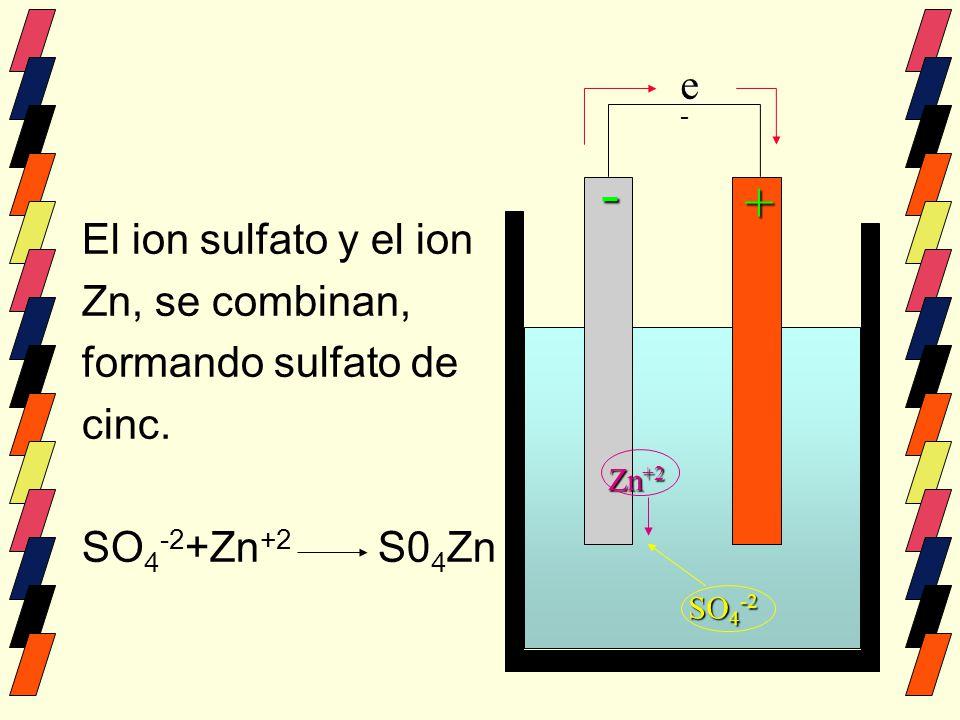 - + e- El ion sulfato y el ion Zn, se combinan, formando sulfato de
